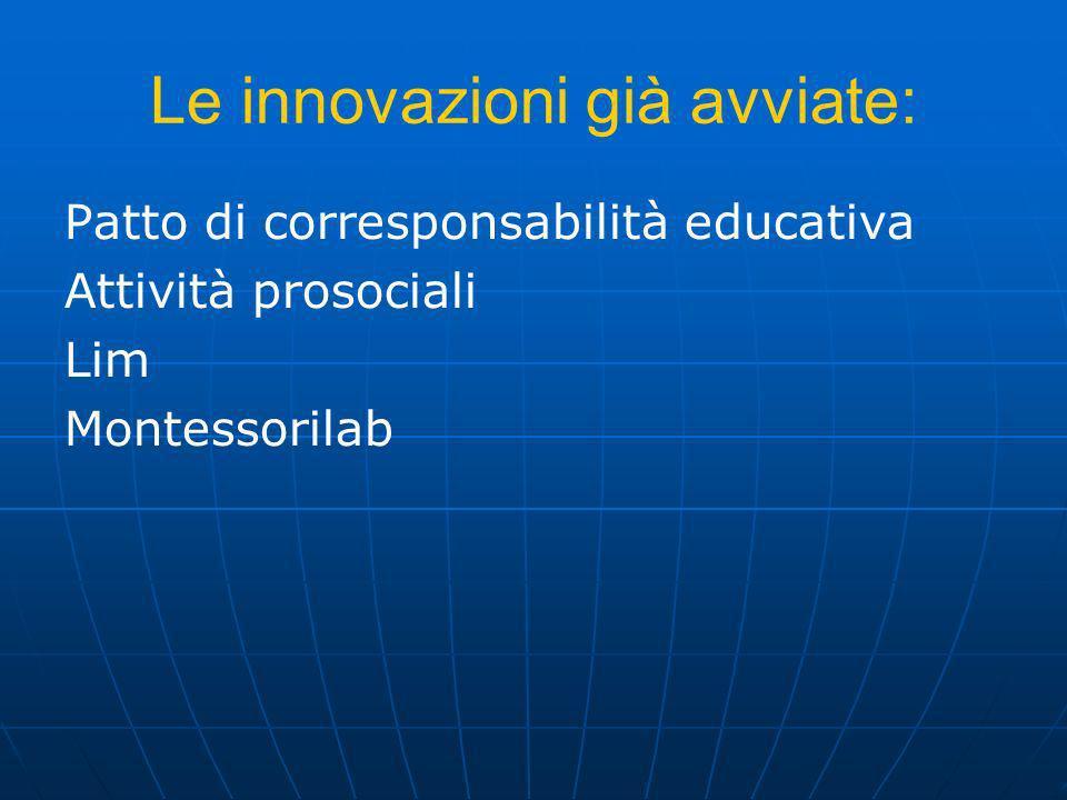 Le innovazioni già avviate: Patto di corresponsabilità educativa Attività prosociali Lim Montessorilab