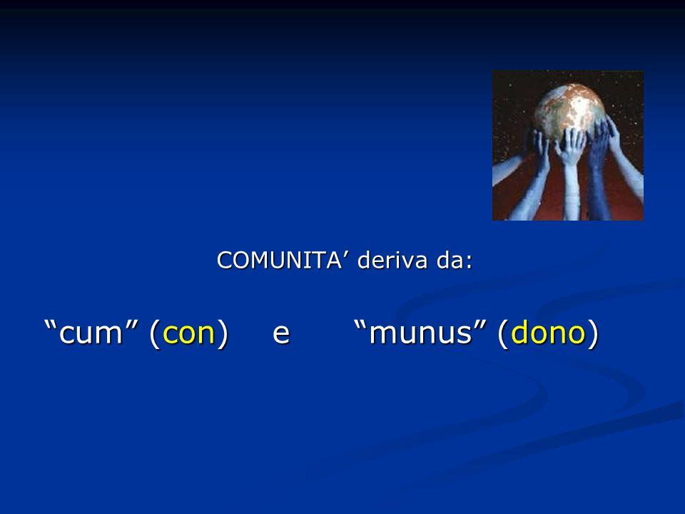 COMUNITA deriva da: cum (con) e munus (dono)