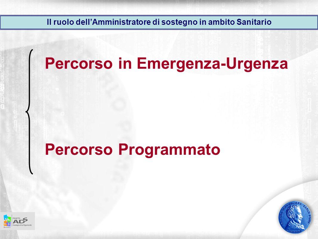 Percorso in Emergenza-Urgenza Percorso Programmato Il ruolo dellAmministratore di sostegno in ambito Sanitario