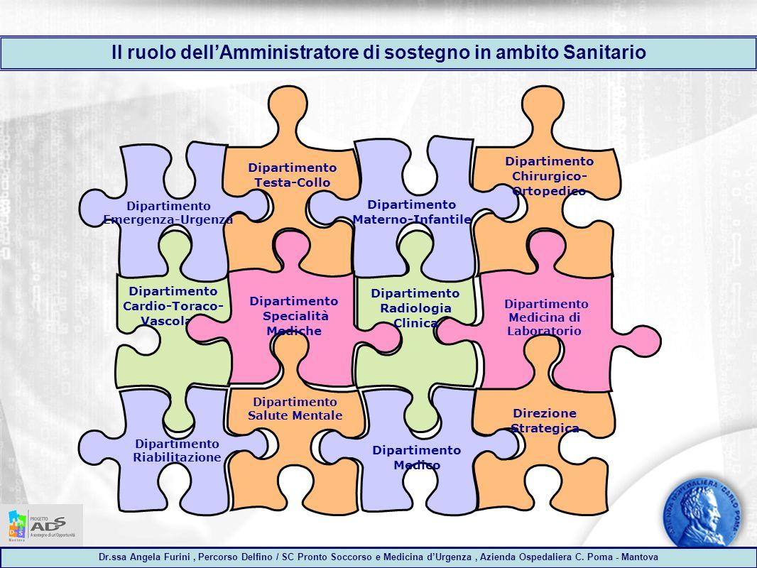 Il ruolo dellAmministratore di sostegno in ambito Sanitario Dr.ssa Angela Furini, Percorso Delfino / SC Pronto Soccorso e Medicina dUrgenza, Azienda Ospedaliera C.