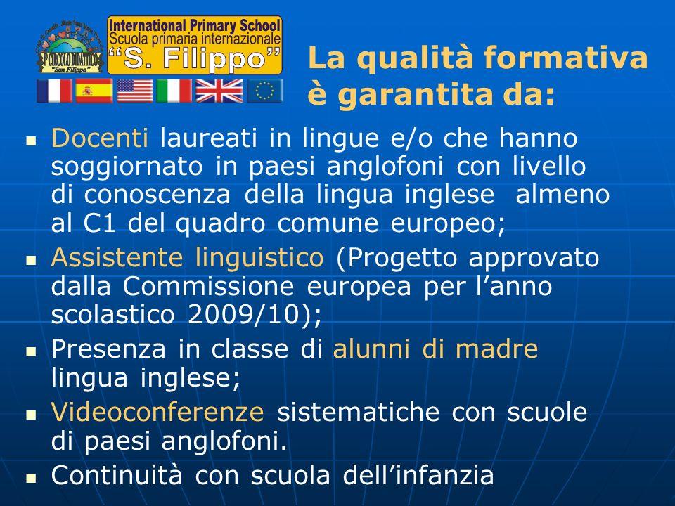 Docenti laureati in lingue e/o che hanno soggiornato in paesi anglofoni con livello di conoscenza della lingua inglese almeno al C1 del quadro comune