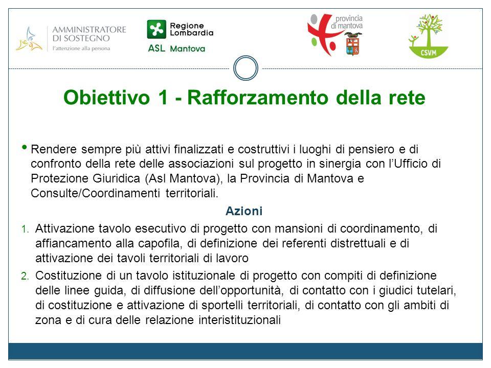 Obiettivo 1 - Rafforzamento della rete Rendere sempre più attivi finalizzati e costruttivi i luoghi di pensiero e di confronto della rete delle associazioni sul progetto in sinergia con lUfficio di Protezione Giuridica (Asl Mantova), la Provincia di Mantova e Consulte/Coordinamenti territoriali.