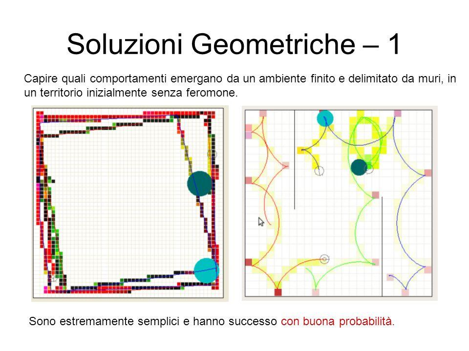 Soluzioni Geometriche – 1 Capire quali comportamenti emergano da un ambiente finito e delimitato da muri, in un territorio inizialmente senza feromone
