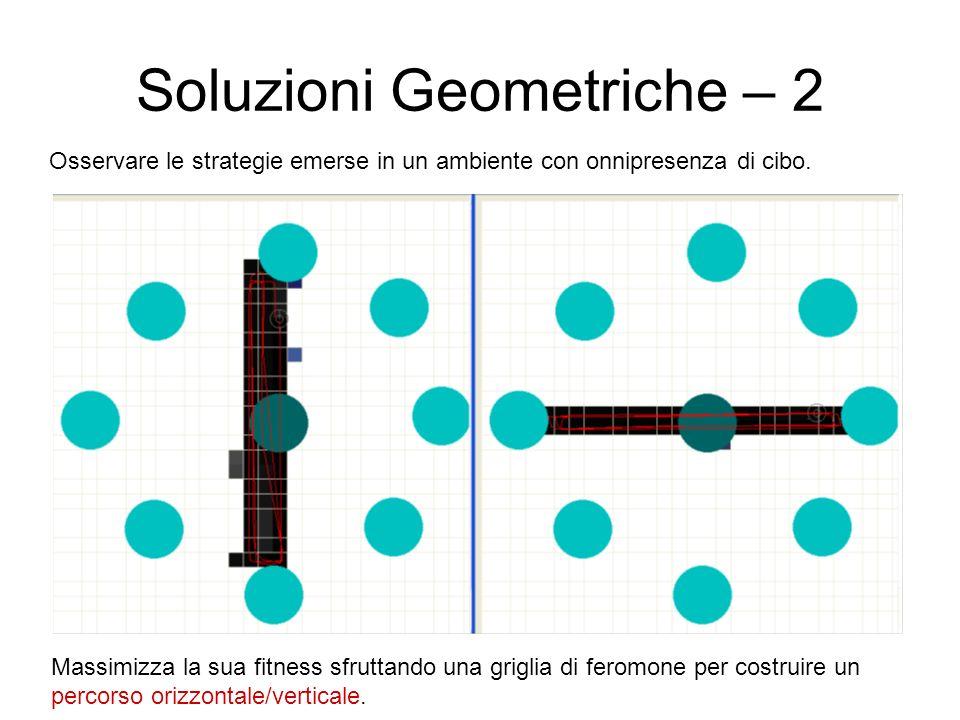 Soluzioni Geometriche – 2 Osservare le strategie emerse in un ambiente con onnipresenza di cibo. Massimizza la sua fitness sfruttando una griglia di f