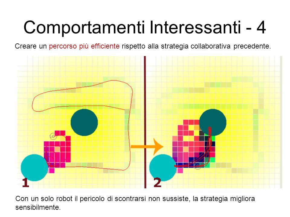 Comportamenti Interessanti - 4 Creare un percorso più efficiente rispetto alla strategia collaborativa precedente. Con un solo robot il pericolo di sc