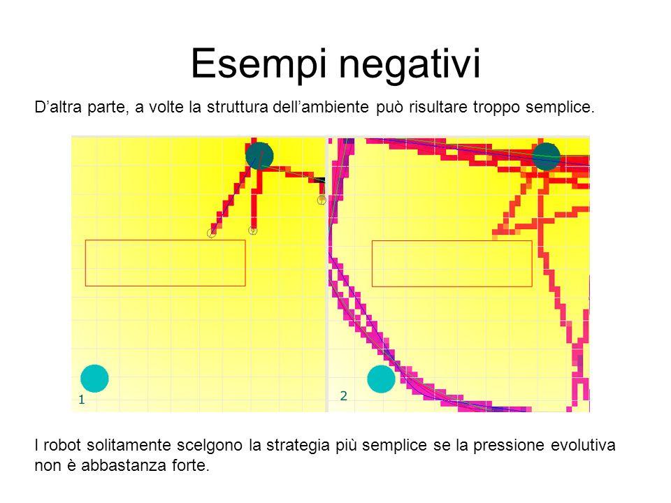 Esempi negativi Daltra parte, a volte la struttura dellambiente può risultare troppo semplice. I robot solitamente scelgono la strategia più semplice