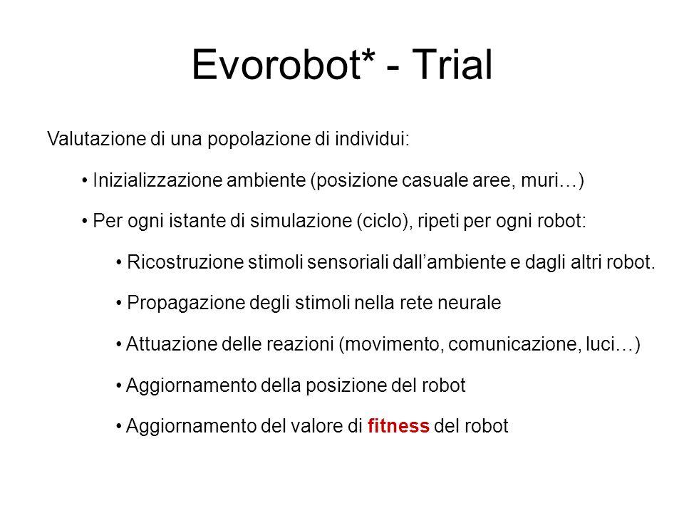 Evorobot* - Trial Valutazione di una popolazione di individui: Inizializzazione ambiente (posizione casuale aree, muri…) Per ogni istante di simulazio
