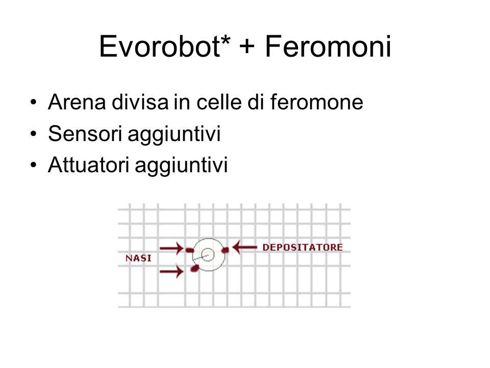 Evorobot* + Feromoni Arena divisa in celle di feromone Sensori aggiuntivi Attuatori aggiuntivi
