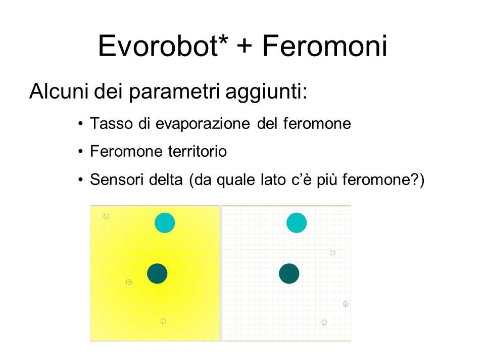 Evorobot* + Feromoni Alcuni dei parametri aggiunti: Tasso di evaporazione del feromone Feromone territorio Sensori delta (da quale lato cè più feromon