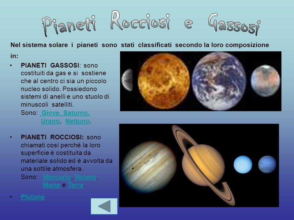 Un pianeta è un corpo celeste che orbita attorno ad una stella, la cui massa è sufficiente a conferirgli una forma sferoidale e la cui fascia orbitale è priva di eventuali corpi di dimensioni confrontabili o superiori.