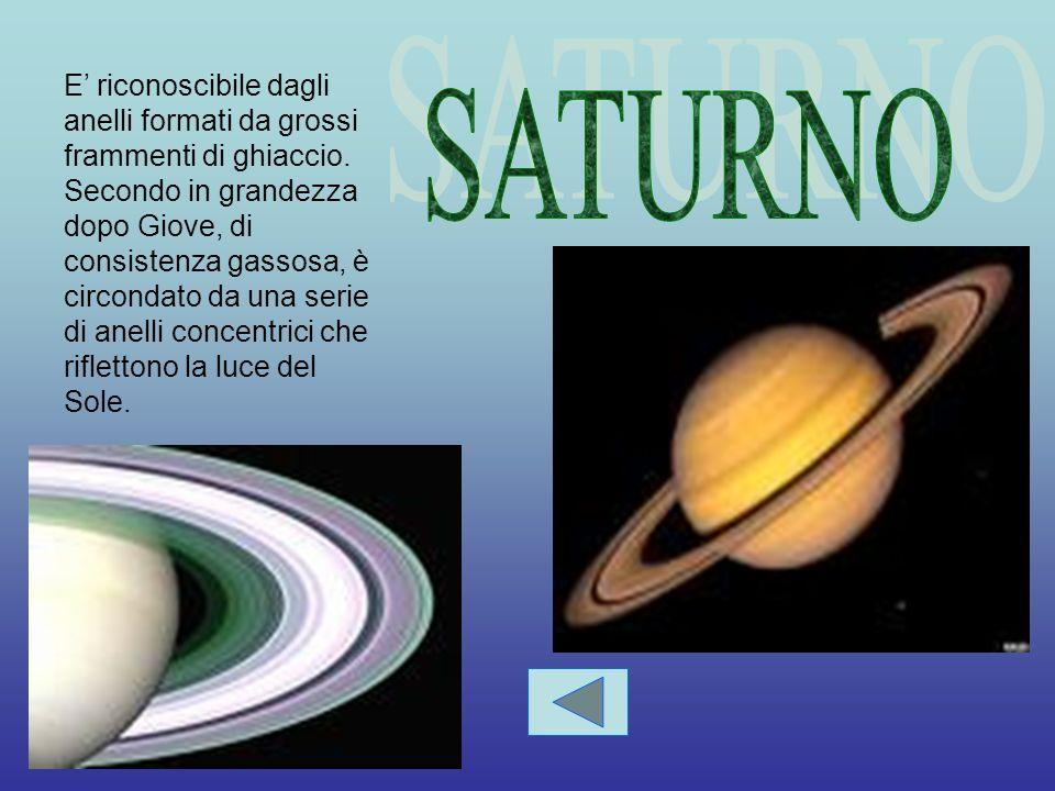 E il più grande pianeta del sistema solare.