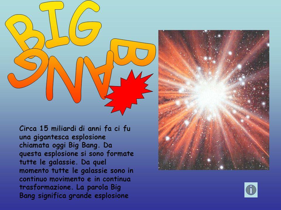 Nascita dell universo : Big BangBig Bang Via Lattea Sistema solare Asteroidi Pianeti Stelle Oltre la Terra Curiosità
