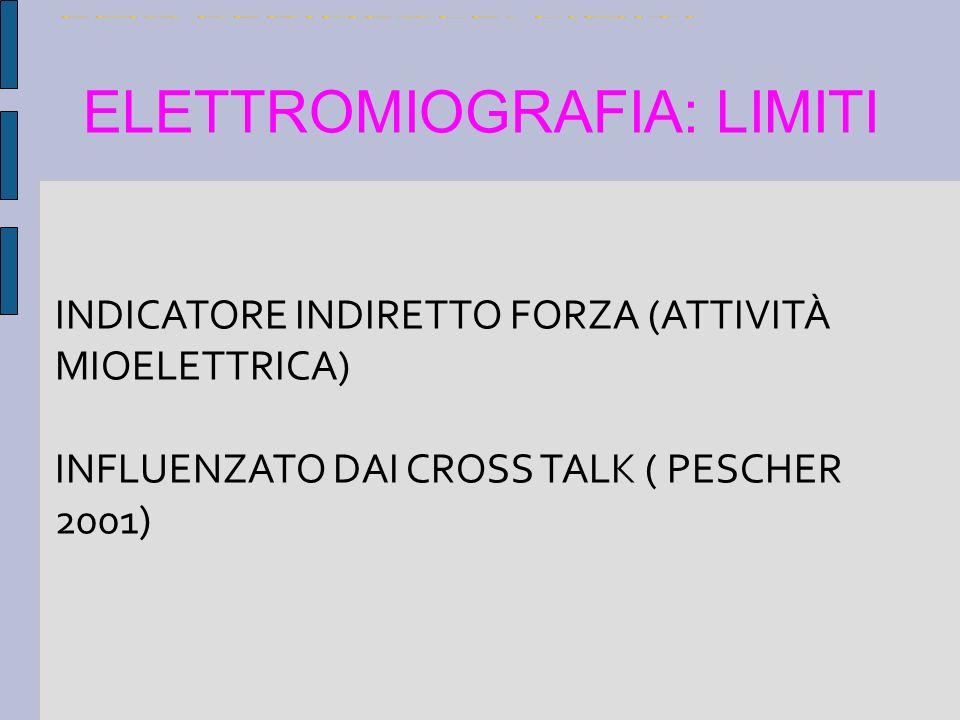 INDICATORE INDIRETTO FORZA (ATTIVITÀ MIOELETTRICA) INFLUENZATO DAI CROSS TALK ( PESCHER 2001) ELETTROMIOGRAFIA: LIMITI