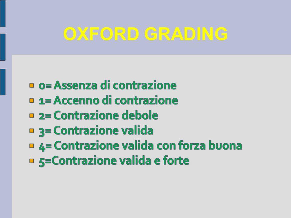 OXFORD GRADING