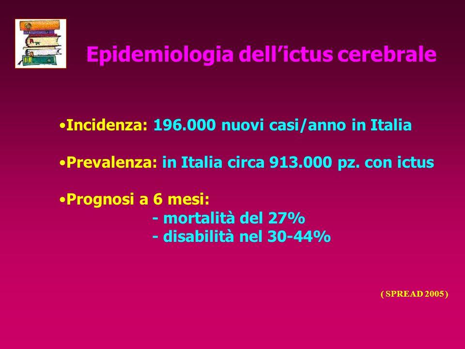 Epidemiologia dellictus cerebrale Incidenza: 196.000 nuovi casi/anno in Italia Prevalenza: in Italia circa 913.000 pz. con ictus Prognosi a 6 mesi: -
