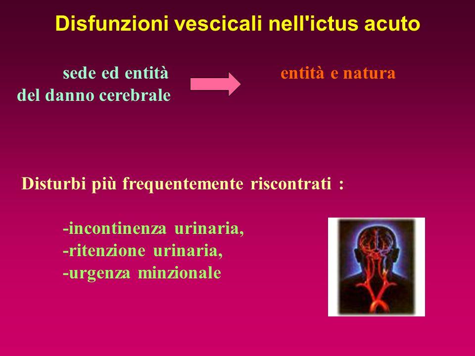 Disfunzioni vescicali nell'ictus acuto sede ed entità entità e natura del danno cerebrale Disturbi più frequentemente riscontrati : -incontinenza urin