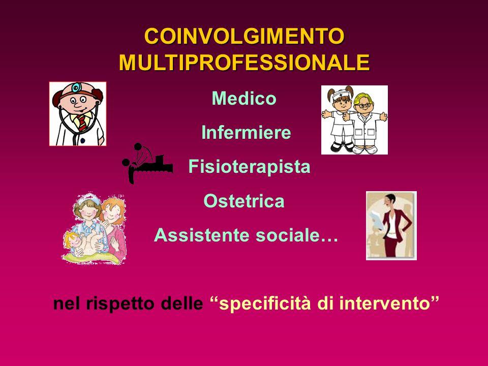 COINVOLGIMENTO MULTIPROFESSIONALE Medico Infermiere Fisioterapista Ostetrica Assistente sociale… nel rispetto delle specificità di intervento