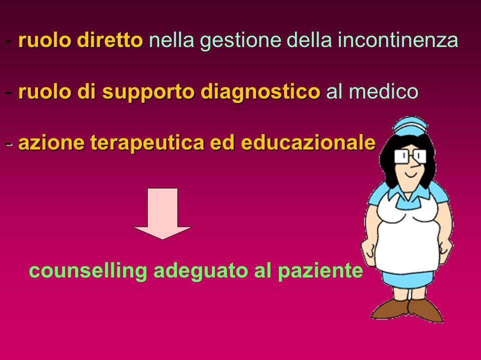 ruolo diretto - ruolo diretto nella gestione della incontinenza ruolo di supporto diagnostico - ruolo di supporto diagnostico al medico - azione terap