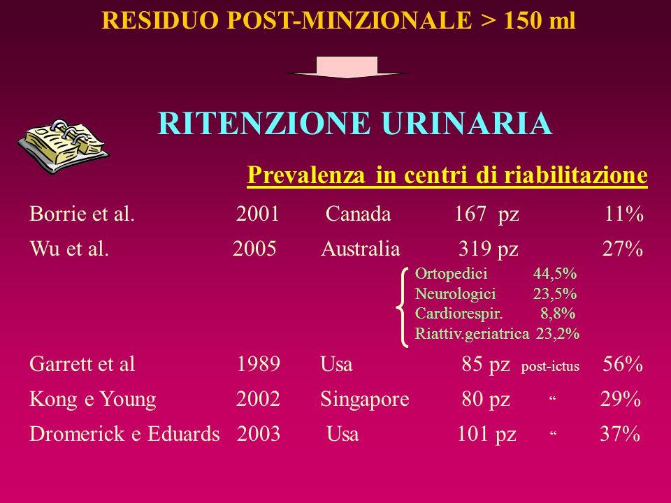 RESIDUO POST-MINZIONALE > 150 ml RITENZIONE URINARIA Prevalenza in centri di riabilitazione Borrie et al. 2001 Canada 167 pz 11% Wu et al. 2005 Austra
