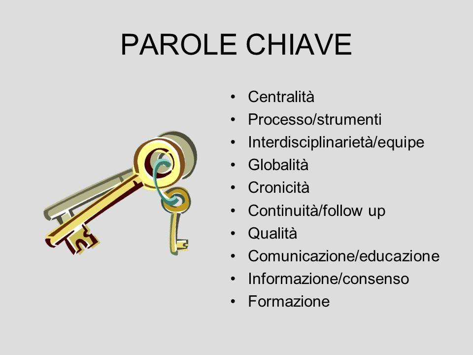 PAROLE CHIAVE Centralità Processo/strumenti Interdisciplinarietà/equipe Globalità Cronicità Continuità/follow up Qualità Comunicazione/educazione Info