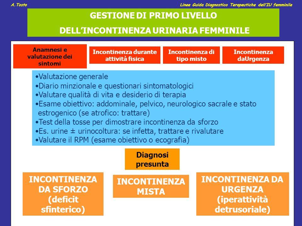 Incontinenza daUrgenza Incontinenza di tipo misto Incontinenza durante attività fisica Anamnesi e valutazione dei sintomi Valutazione clinica Diagnosi