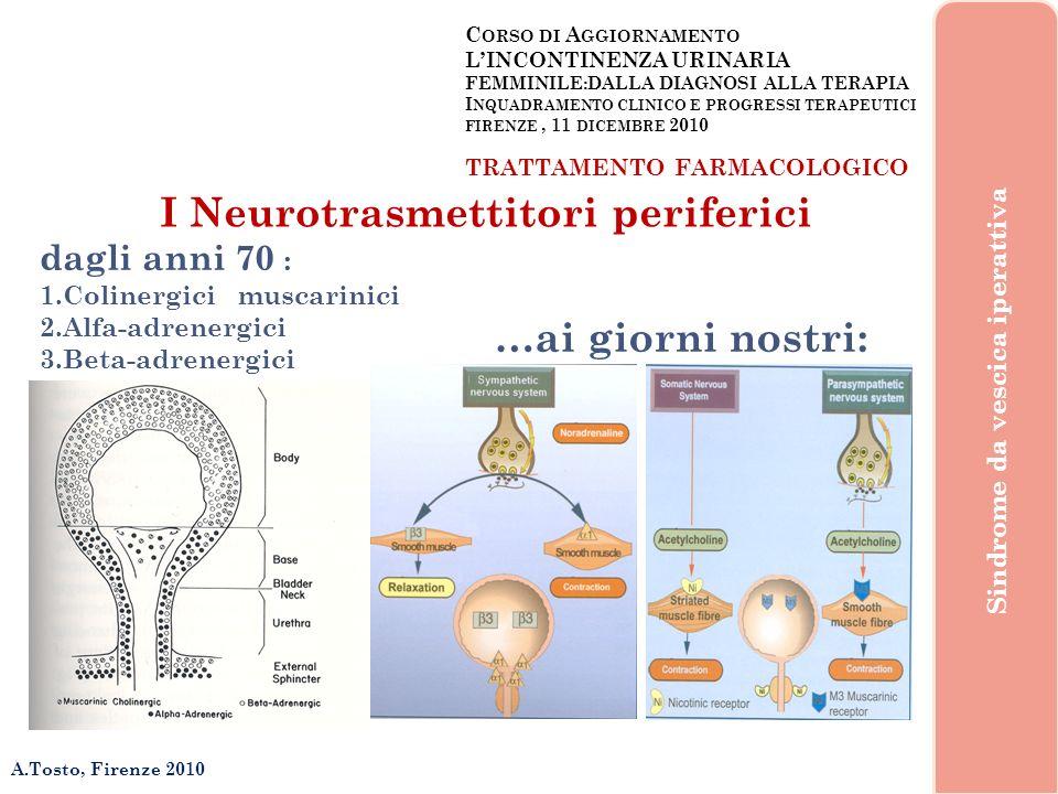 C ORSO DI A GGIORNAMENTO LINCONTINENZA URINARIA FEMMINILE:DALLA DIAGNOSI ALLA TERAPIA I NQUADRAMENTO CLINICO E PROGRESSI TERAPEUTICI FIRENZE, 11 DICEMBRE 2010 A.Tosto, Firenze 2010 Sindrome da vescica iperattiva TRATTAMENTO FARMACOLOGICO Vescica Iperattiva Prima linea terapeutica Antimuscarinici & Farmaci ad azione mista Seconda,terza ed altre linee Farmaci ad azione sui canali di membrana Inibitori COX Antidepressivi triciclici, SNRI Toss.