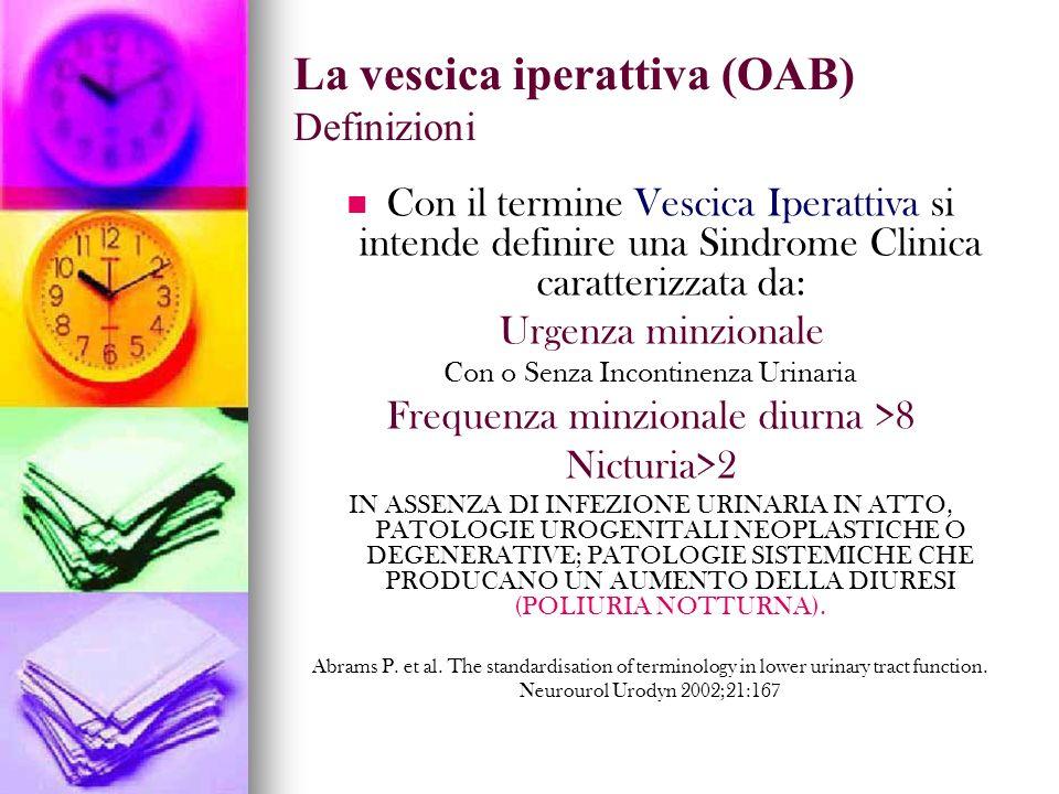 La vescica iperattiva (OAB) Definizioni Con il termine Vescica Iperattiva si intende definire una Sindrome Clinica caratterizzata da: Urgenza minziona