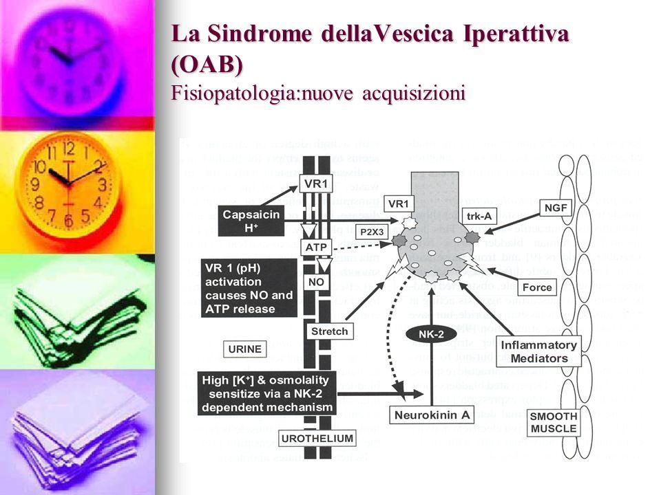 La Sindrome dellaVescica Iperattiva (OAB) Fisiopatologia:nuove acquisizioni