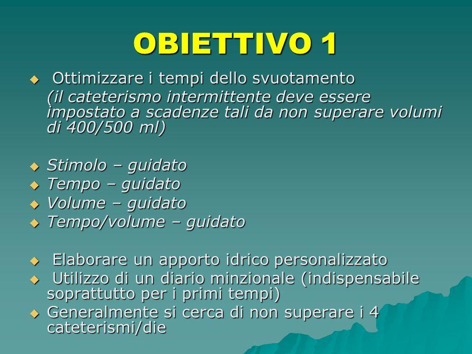 OBIETTIVO 1 Ottimizzare i tempi dello svuotamento Ottimizzare i tempi dello svuotamento (il cateterismo intermittente deve essere impostato a scadenze