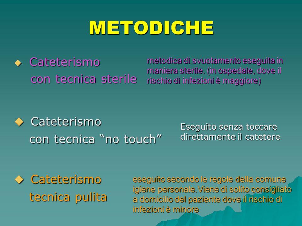 METODICHE Cateterismo Cateterismo con tecnica sterile con tecnica sterile Cateterismo Cateterismo con tecnica no touch con tecnica no touch Cateterism