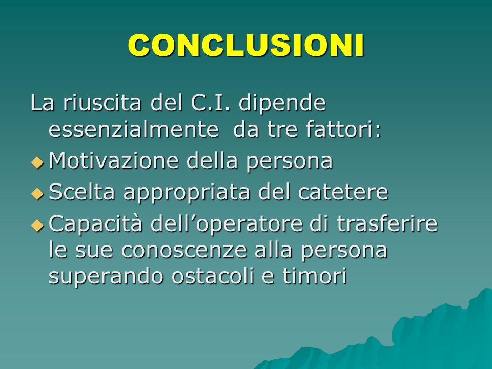 CONCLUSIONI La riuscita del C.I. dipende essenzialmente da tre fattori: Motivazione della persona Motivazione della persona Scelta appropriata del cat