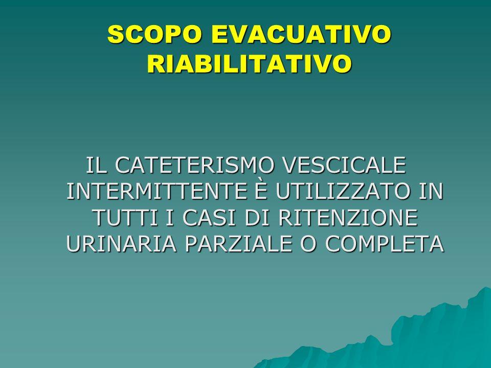 INDICAZIONI NEUROLOGICHE Nella vescica inattiva in fase di shock spinale(*).