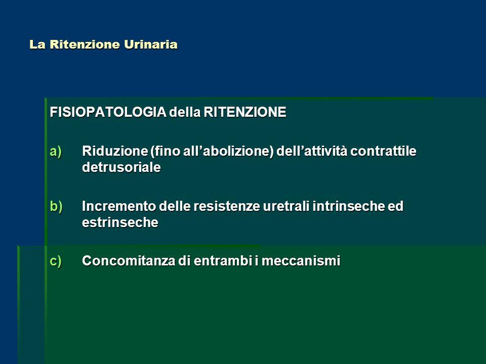 La Ritenzione Urinaria FISIOPATOLOGIA della RITENZIONE a)Riduzione (fino allabolizione) dellattività contrattile detrusoriale b)Incremento delle resis