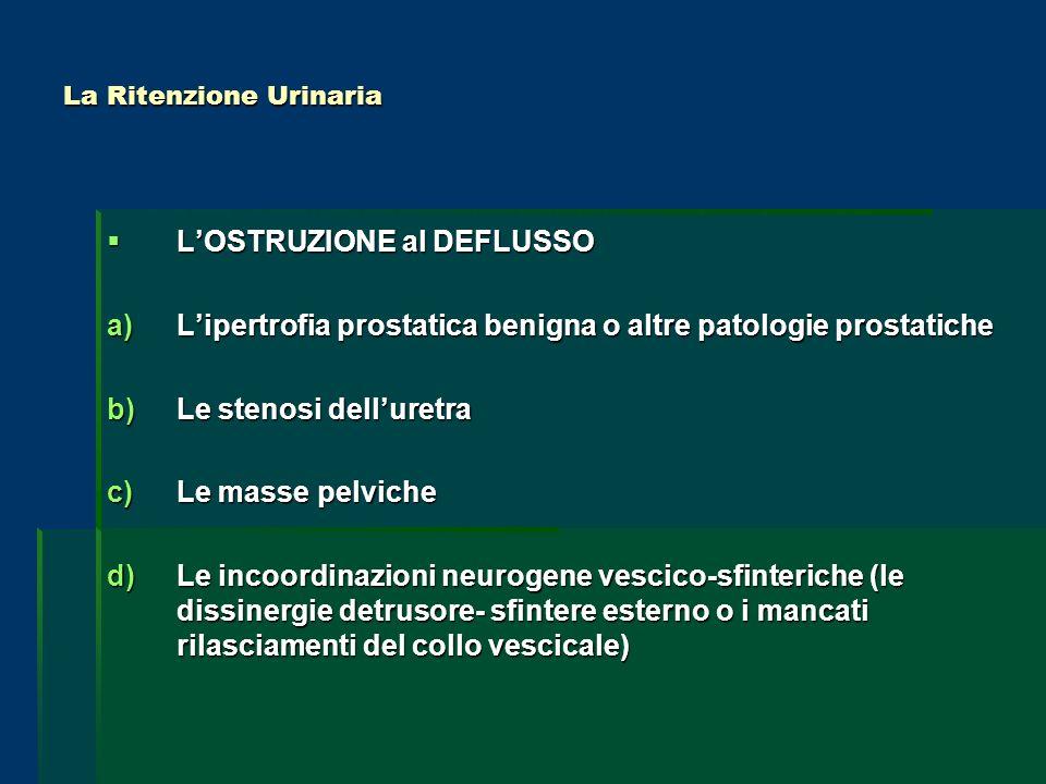 La Ritenzione Urinaria LOSTRUZIONE al DEFLUSSO LOSTRUZIONE al DEFLUSSO a)Lipertrofia prostatica benigna o altre patologie prostatiche b)Le stenosi del