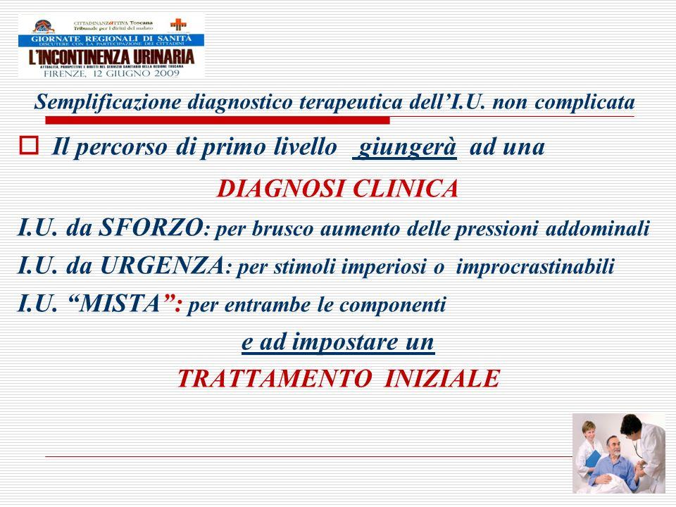 Semplificazione diagnostico terapeutica dellI.U. non complicata Il percorso di primo livello giungerà ad una DIAGNOSI CLINICA I.U. da SFORZO : per bru