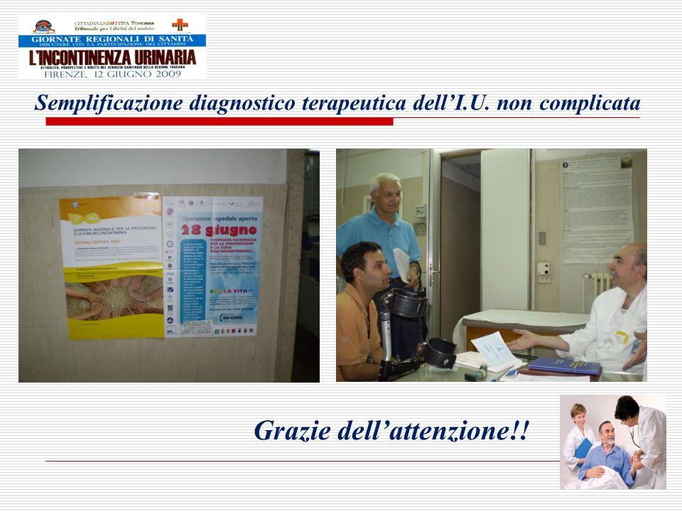 Semplificazione diagnostico terapeutica dellI.U. non complicata Grazie dellattenzione!!