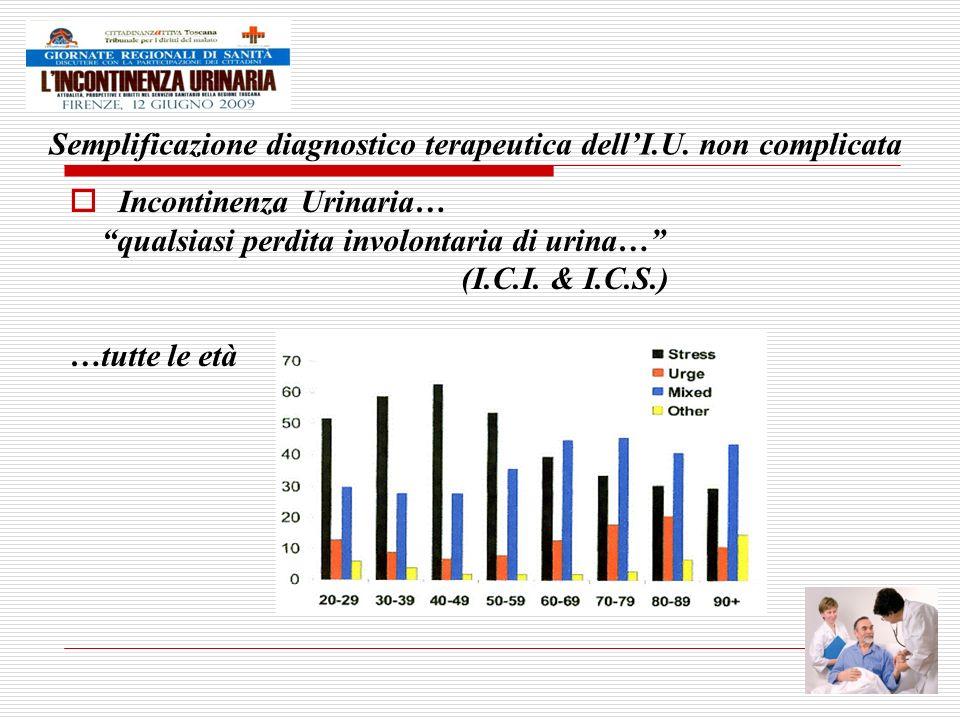Semplificazione diagnostico terapeutica dellI.U. non complicata Incontinenza Urinaria… qualsiasi perdita involontaria di urina… (I.C.I. & I.C.S.) …tut