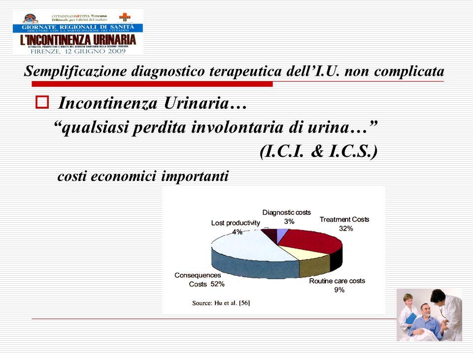 Semplificazione diagnostico terapeutica dellI.U. non complicata Incontinenza Urinaria… qualsiasi perdita involontaria di urina… (I.C.I. & I.C.S.) cost