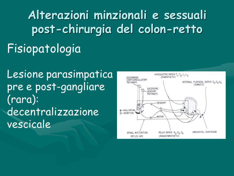 Alterazioni minzionali e sessuali post-chirurgia del colon-retto Fisiopatologia Lesione parasimpatica pre e post-gangliare (rara): decentralizzazione