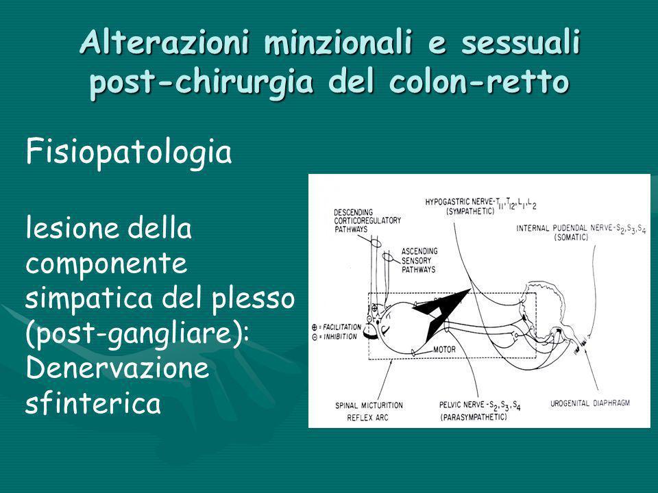 Alterazioni minzionali e sessuali post-chirurgia del colon-retto Fisiopatologia lesione della componente simpatica del plesso (post-gangliare): Denerv
