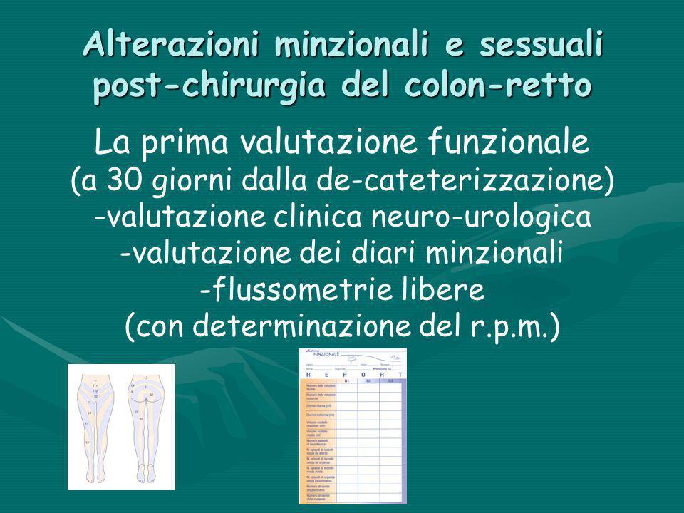 Alterazioni minzionali e sessuali post-chirurgia del colon-retto La prima valutazione funzionale (a 30 giorni dalla de-cateterizzazione) -valutazione
