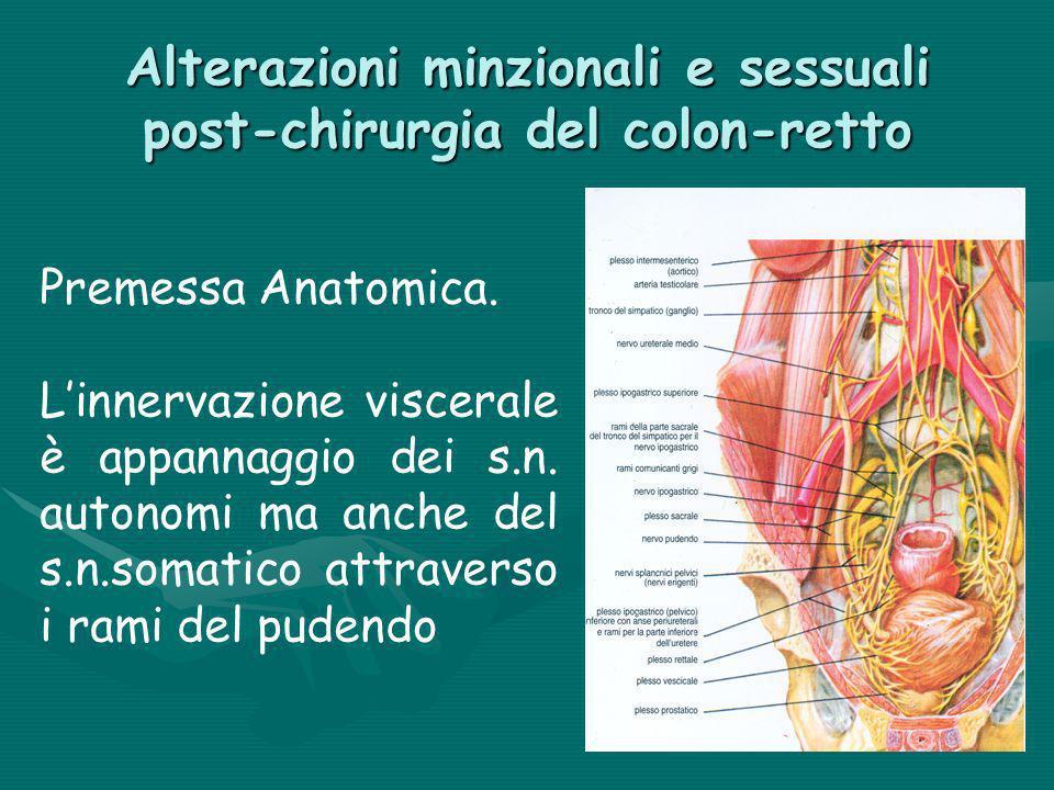 Alterazioni minzionali e sessuali post-chirurgia del colon-retto Premessa Anatomica. Linnervazione viscerale è appannaggio dei s.n. autonomi ma anche