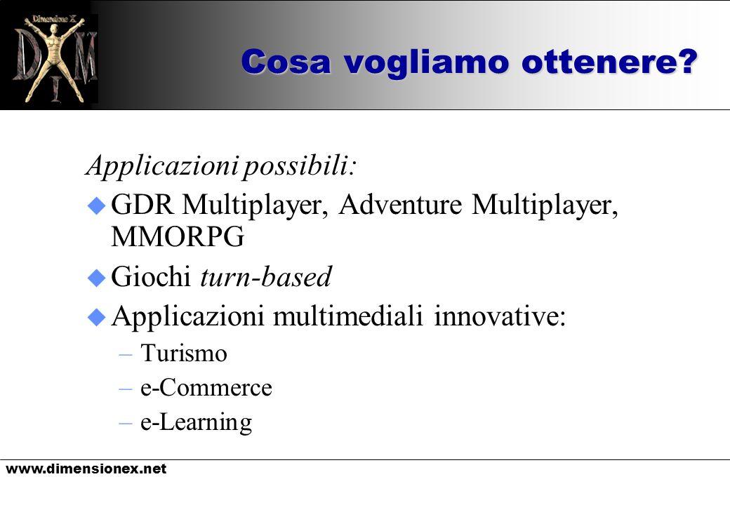 www.dimensionex.net Cosa vogliamo ottenere? Applicazioni possibili: u GDR Multiplayer, Adventure Multiplayer, MMORPG u Giochi turn-based u Applicazion