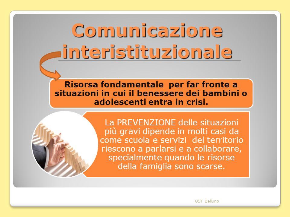 Comunicazione interistituzionale UST Belluno Risorsa fondamentale per far fronte a situazioni in cui il benessere dei bambini o adolescenti entra in c