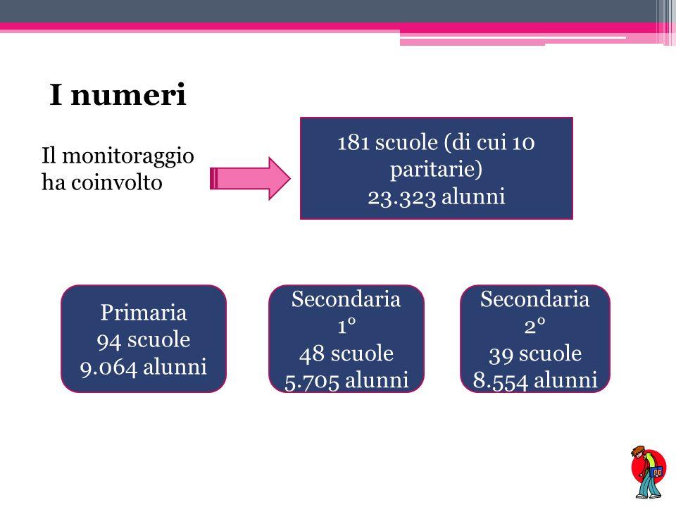 1 - Alunni con diagnosi di DSA nelle scuole (statali e paritarie) * Monitoraggio MIUR-Ufficio Scolastico Regionale per il Veneto.
