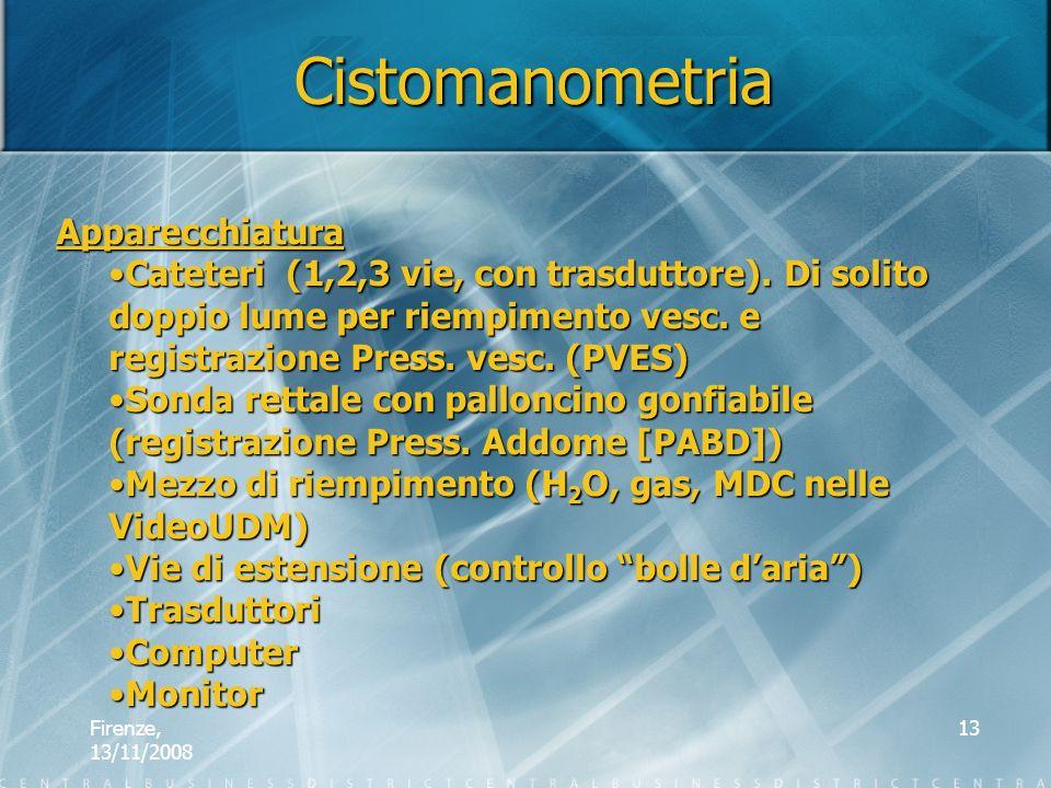 Firenze, 13/11/2008 13 Apparecchiatura Cateteri (1,2,3 vie, con trasduttore). Di solito doppio lume per riempimento vesc. e registrazione Press. vesc.