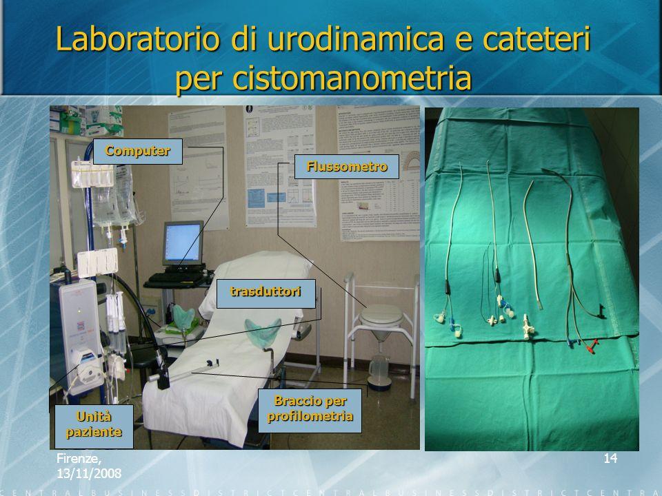 Firenze, 13/11/2008 14 Laboratorio di urodinamica e cateteri per cistomanometria Unità paziente Flussometro Computer Braccio per profilometria trasdut