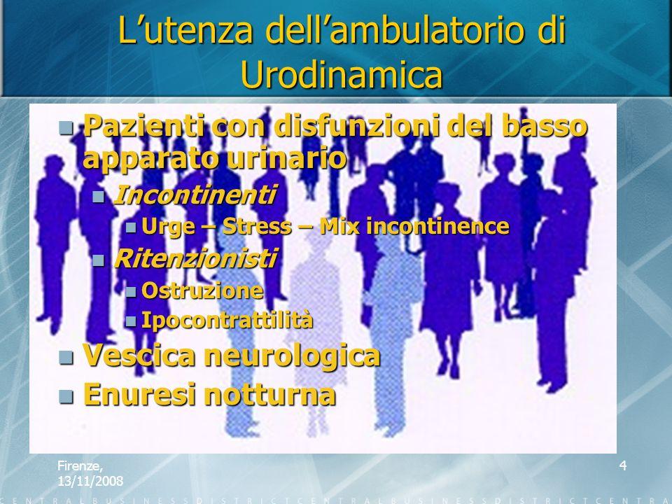 Firenze, 13/11/2008 4 Lutenza dellambulatorio di Urodinamica Pazienti con disfunzioni del basso apparato urinario Pazienti con disfunzioni del basso a