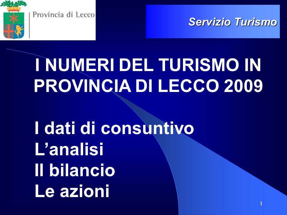 1 Servizio Turismo I NUMERI DEL TURISMO IN PROVINCIA DI LECCO 2009 I dati di consuntivo Lanalisi Il bilancio Le azioni
