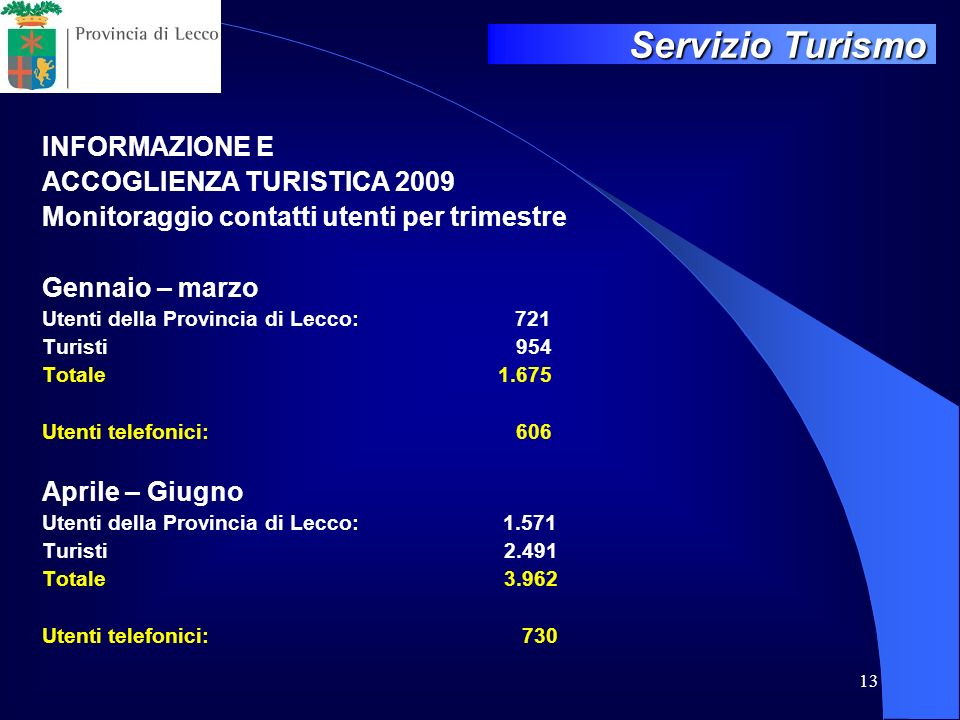 13 INFORMAZIONE E ACCOGLIENZA TURISTICA 2009 Monitoraggio contatti utenti per trimestre Gennaio – marzo Utenti della Provincia di Lecco: 721 Turisti 9
